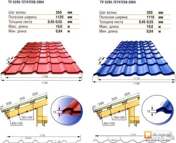 Выбор толщины металлочерепицы